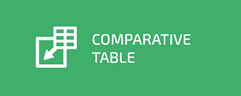 Materials comparative table